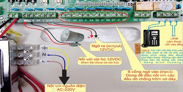 Hướng dẫn lập trình trung tâm báo động karassn 858E