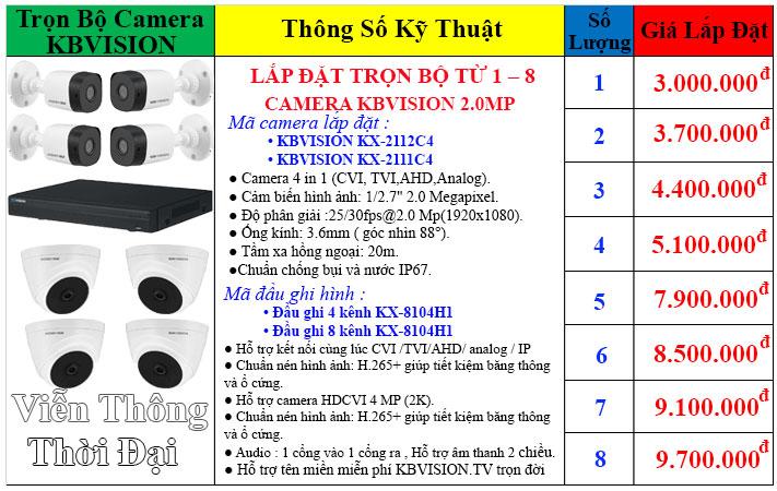 Bảng giá lắp bộ camera KBVISION