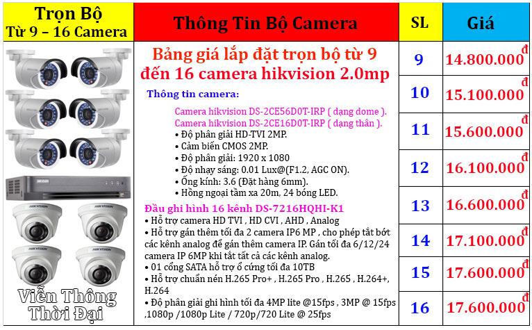 Bảng giá trọn bộ 9 - 16 camera hikvision 2.0mp