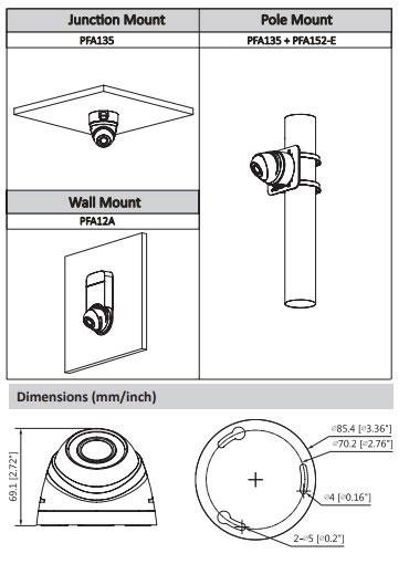 Thiết kế của camera dahua hac-hdw1400rp-s2