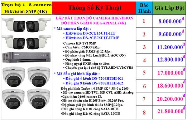 Lắp đặt trọn gói camera hikvision 8mp